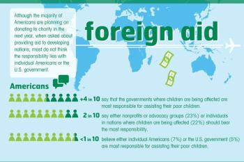 infographic on foreign aid